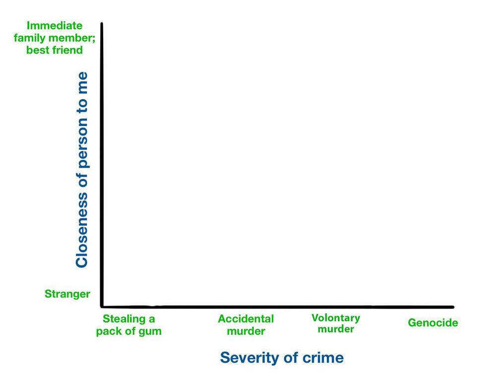 empty-graph.jpg